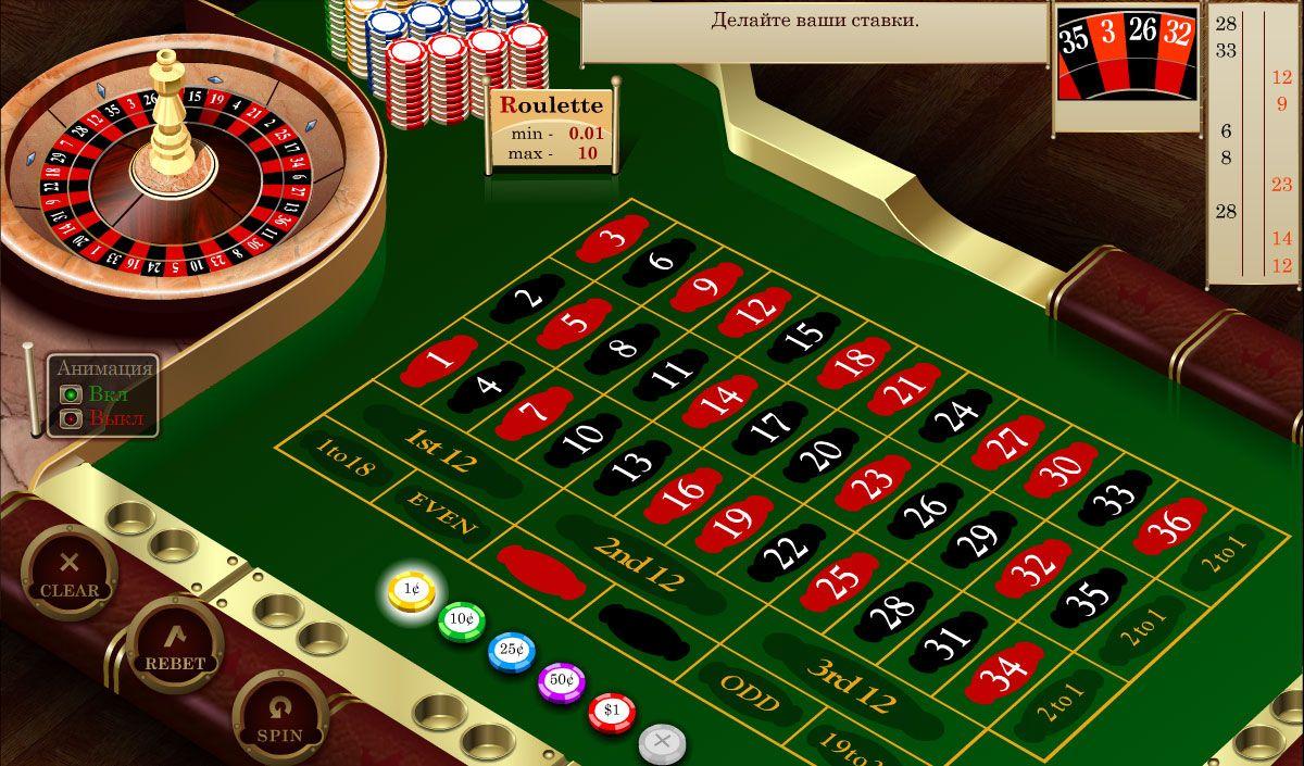Мобильное казино бездеп