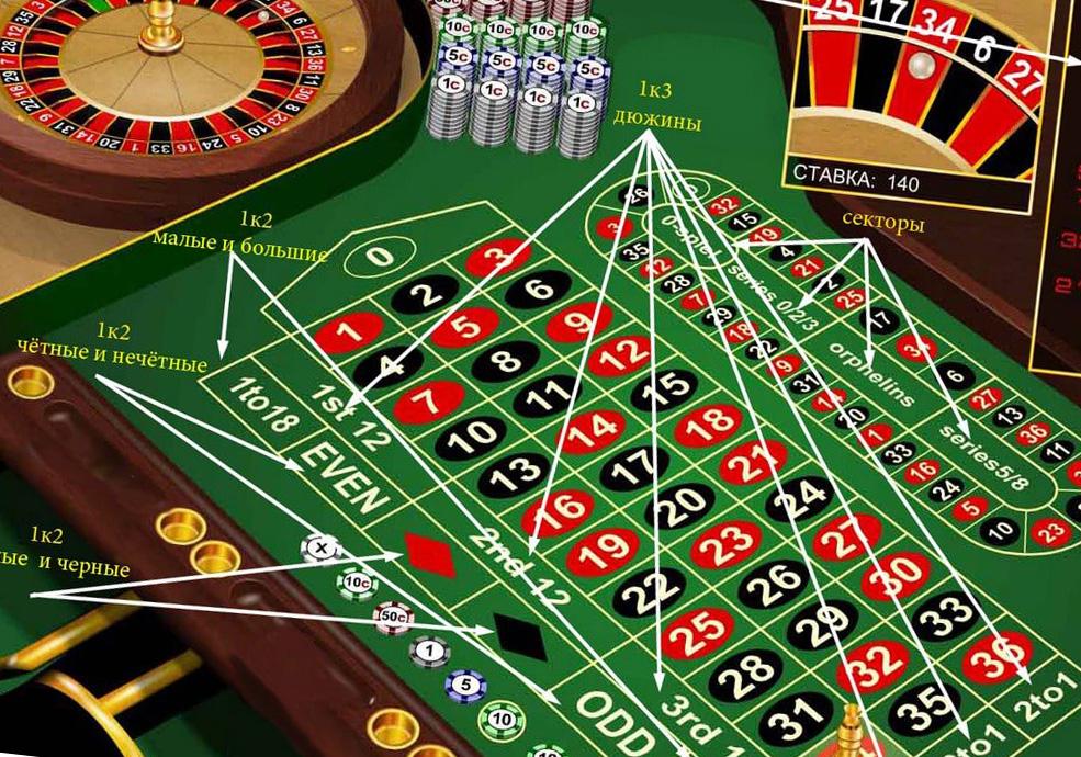 Куда позвонить о незаконных казино онлайн покер холдем с телефона